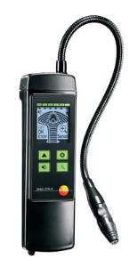 Gas detector for ammonia